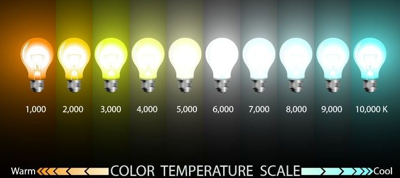 LED color temperature for indoor solar lights