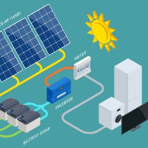 Why Do Solar Panels Need An Inverter?