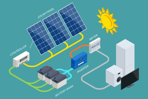 why do solar cells need an inverter